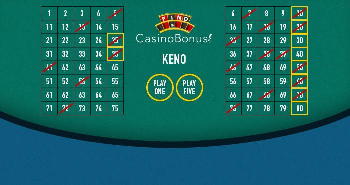 Sample Keno Board